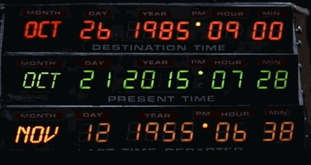 Marty McFly 2015'e uçuyor...